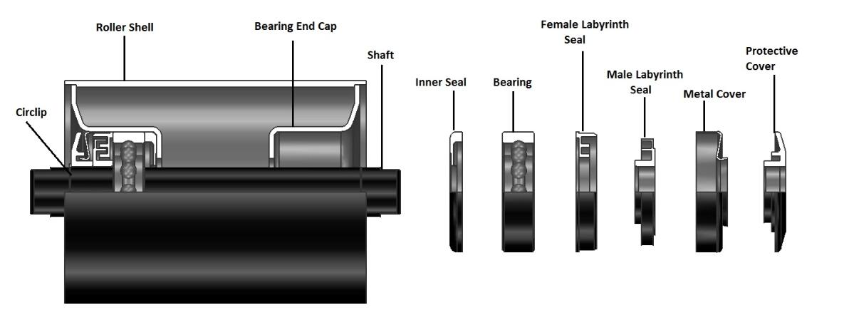 TK6204-108 bearing housing assemble